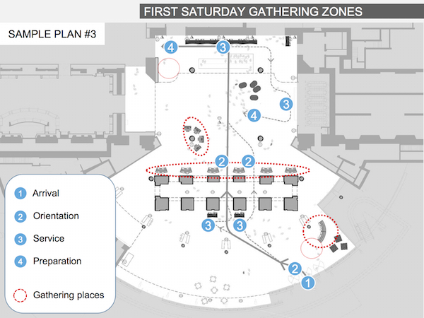 Traffic patterns differ when we need more room for ticketing lines like on busy days or at Target First Saturday. The benches toward the brick piers are the key move here so we can create more room in the lobby proper.
