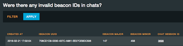 Admin tool shows when we receive an invalid beacon ID likely the cause of a data entry error in our beacon tool.