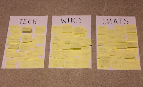 The team brainstormed to compile helpful reminders and new info for the manual.