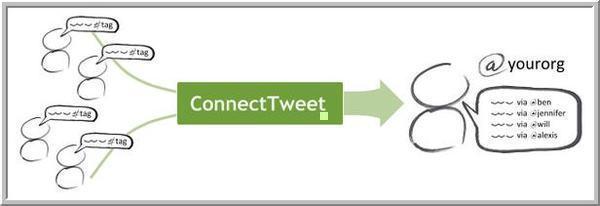 connecttweet.jpg